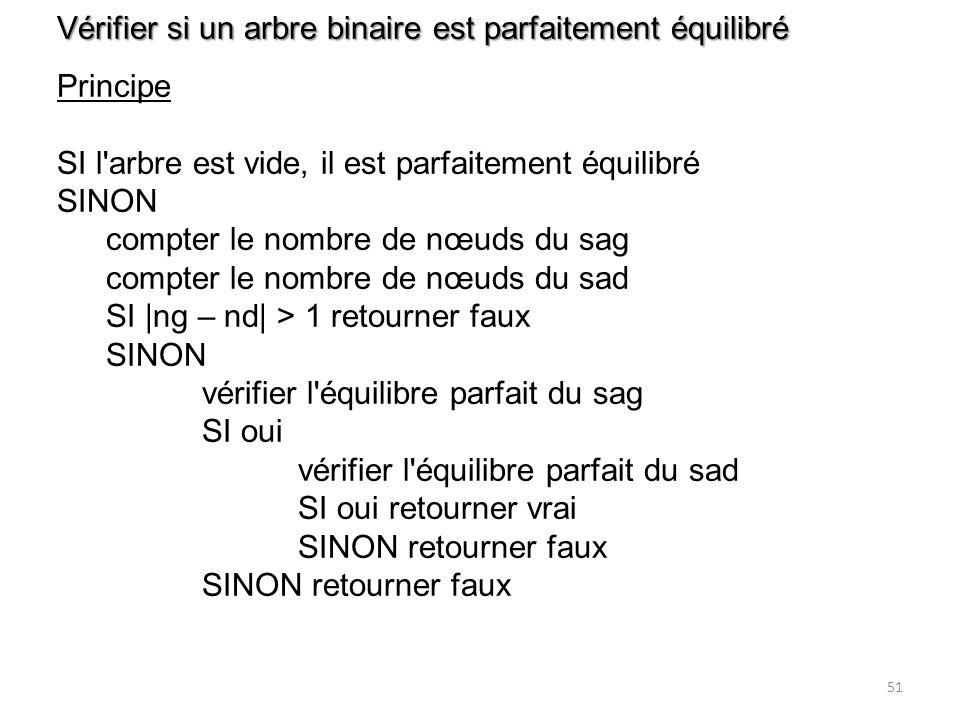 51 Vérifier si un arbre binaire est parfaitement équilibré Principe SI l'arbre est vide, il est parfaitement équilibré SINON compter le nombre de nœud