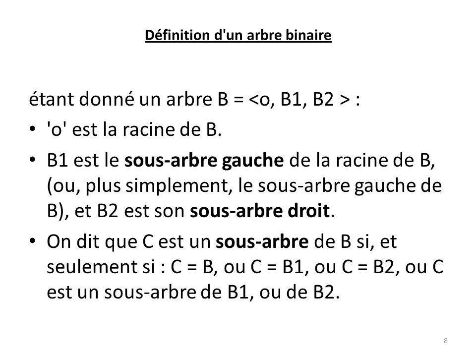 Définition d'un arbre binaire étant donné un arbre B = : 'o' est la racine de B. B1 est le sous-arbre gauche de la racine de B, (ou, plus simplement,