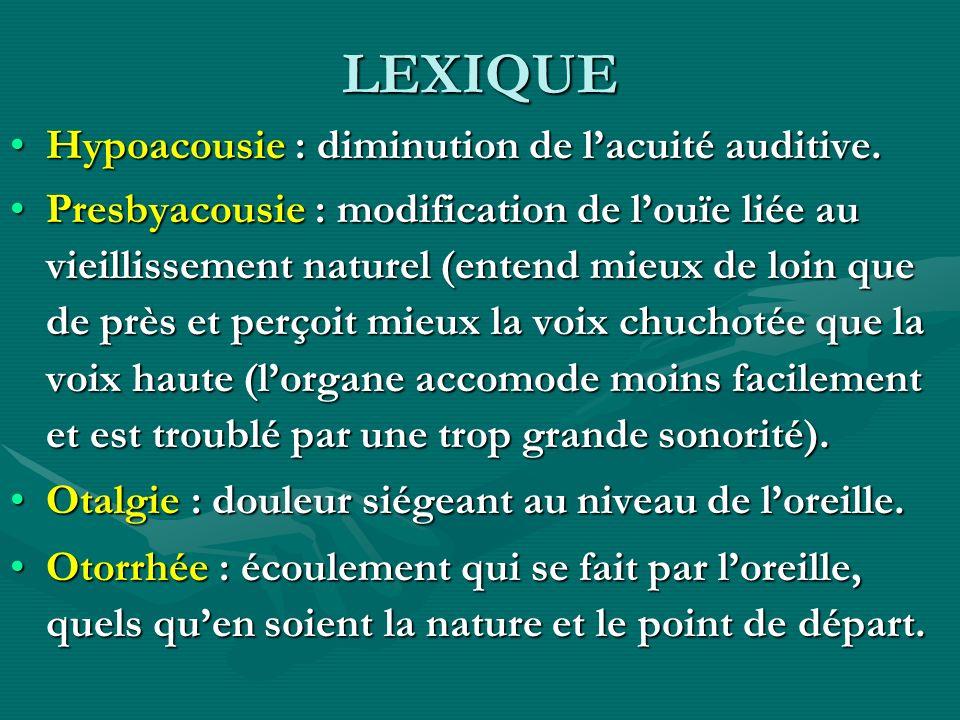 LEXIQUE Hypoacousie : diminution de lacuité auditive.Hypoacousie : diminution de lacuité auditive. Presbyacousie : modification de louïe liée au vieil
