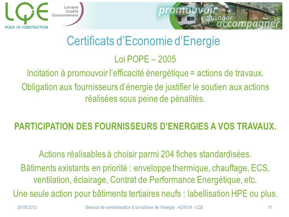 Certificats dEconomie dEnergie Loi POPE – 2005 Incitation à promouvoir lefficacité énergétique = actions de travaux. Obligation aux fournisseurs déner