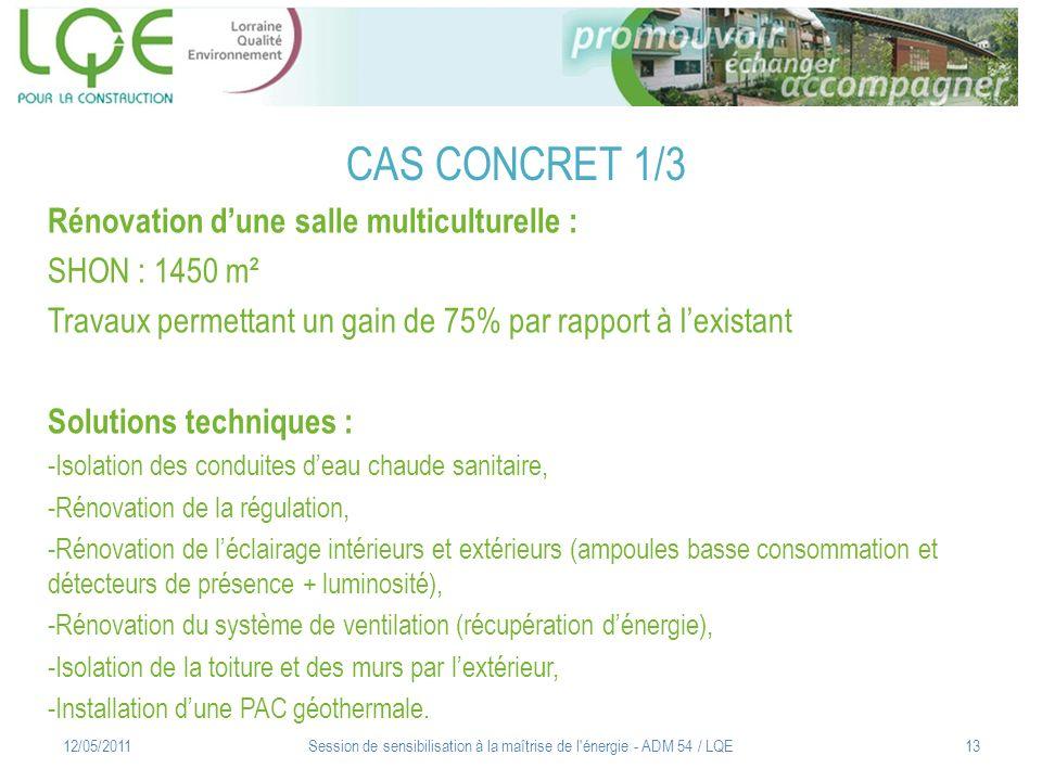 CAS CONCRET 1/3 12/05/2011Session de sensibilisation à la maîtrise de l'énergie - ADM 54 / LQE13 Rénovation dune salle multiculturelle : SHON : 1450 m