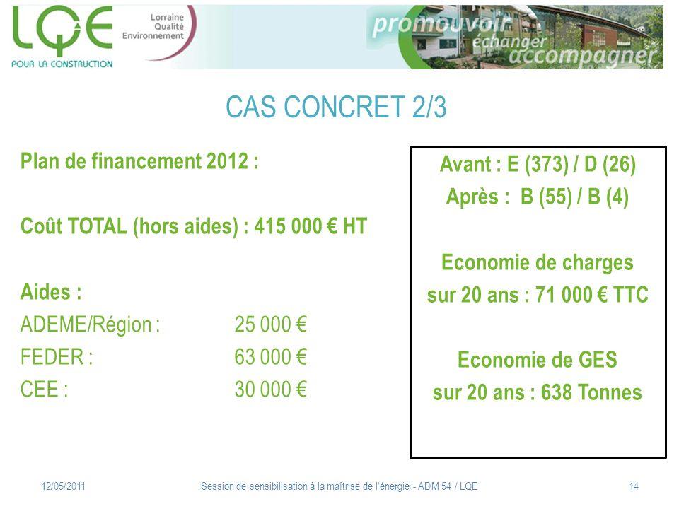 CAS CONCRET 2/3 12/05/2011Session de sensibilisation à la maîtrise de l'énergie - ADM 54 / LQE14 Plan de financement 2012 : Coût TOTAL (hors aides) :