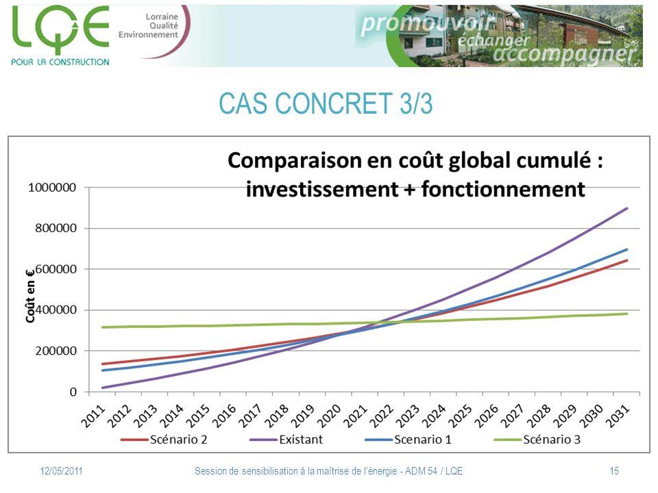 12/05/2011Session de sensibilisation à la maîtrise de l'énergie - ADM 54 / LQE15 CAS CONCRET 3/3