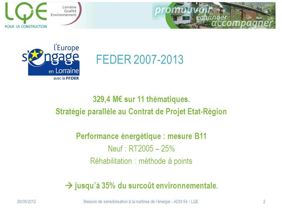 FEDER 2007-2013 Session de sensibilisation à la maîtrise de l'énergie - ADM 54 / LQE2 329,4 M sur 11 thématiques. Stratégie parallèle au Contrat de Pr