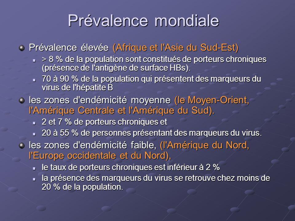 Prévalence mondiale Prévalence élevée (Afrique et l'Asie du Sud-Est) > 8 % de la population sont constitués de porteurs chroniques (présence de l'anti