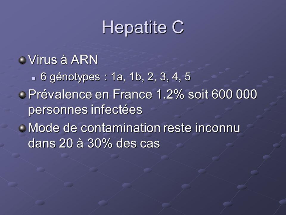 Virus à ARN 6 génotypes : 1a, 1b, 2, 3, 4, 5 6 génotypes : 1a, 1b, 2, 3, 4, 5 Prévalence en France 1.2% soit 600 000 personnes infectées Mode de conta