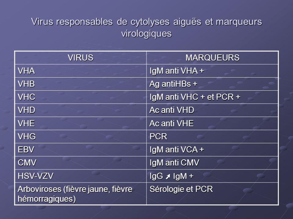 Virus responsables de cytolyses aiguës et marqueurs virologiques VIRUSMARQUEURS VHA IgM anti VHA + VHB Ag antiHBs + VHC IgM anti VHC + et PCR + VHD Ac