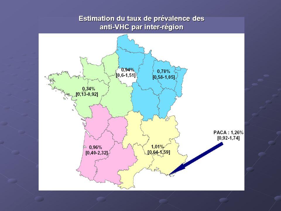 Estimation du taux de prévalence des anti-VHC par inter-région