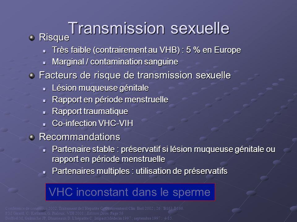 Transmission sexuelle Risque Très faible (contrairement au VHB) : 5 % en Europe Très faible (contrairement au VHB) : 5 % en Europe Marginal / contamin