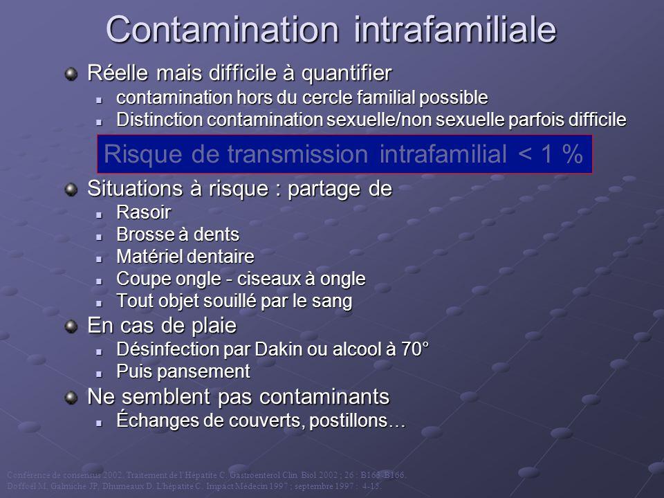 Contamination intrafamiliale Réelle mais difficile à quantifier contamination hors du cercle familial possible contamination hors du cercle familial p
