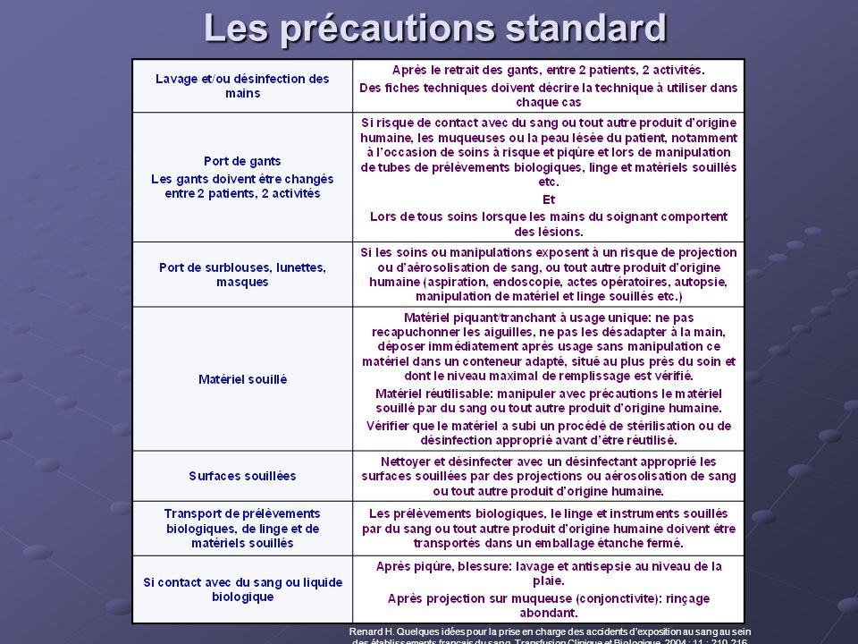 Les précautions standard Renard H. Quelques idées pour la prise en charge des accidents dexposition au sang au sein des établissements français du san