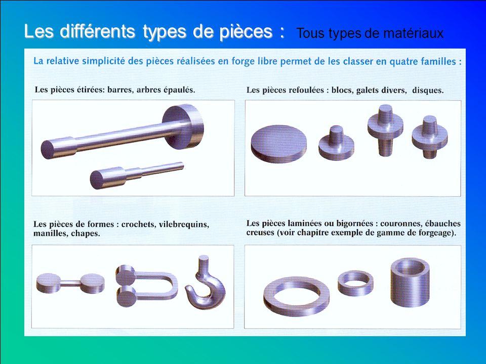 Exemples de pièces : Arbre dhélice de bateau, Arbre de génératrice de centrale électrique, Virole pour réservoir sous pression… Les pièces obtenues se