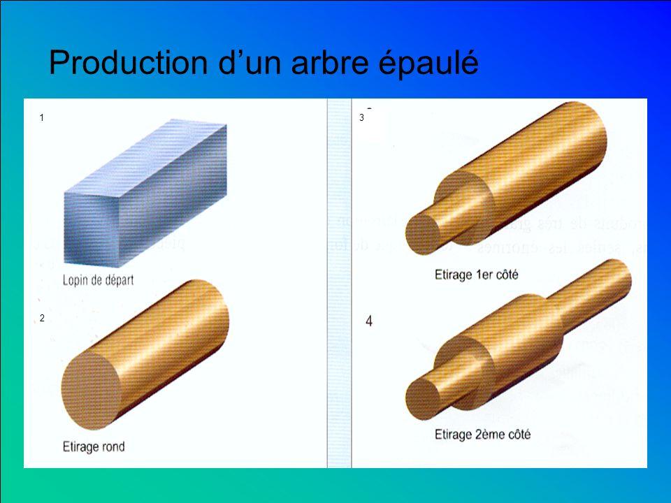 Production dune couronne
