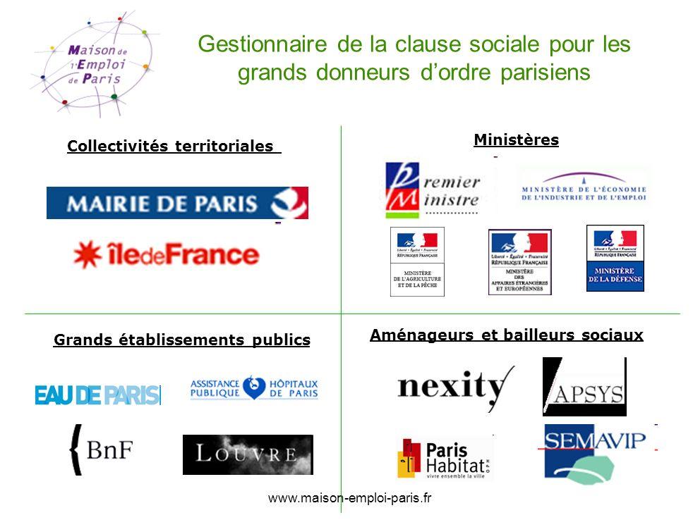 www.maison-emploi-paris.fr 10 Gestionnaire de la clause sociale pour les grands donneurs dordre parisiens Collectivités territoriales Grands établisse