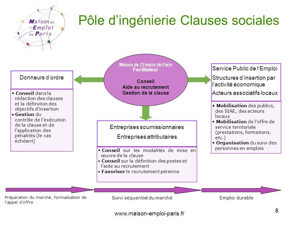 www.maison-emploi-paris.fr 8 Pôle dingénierie Clauses sociales Maison de lEmploi de Paris Facilitateur Conseil Aide au recrutement Gestion de la claus
