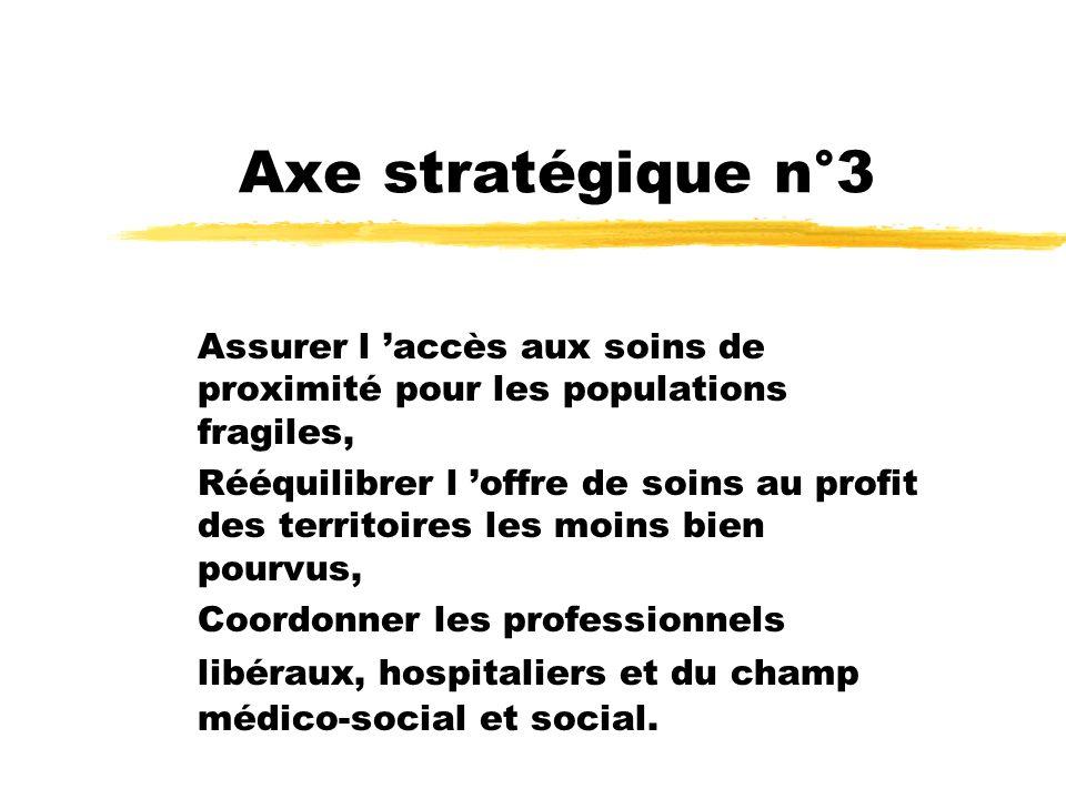 Axe stratégique n°3 Assurer l accès aux soins de proximité pour les populations fragiles, Rééquilibrer l offre de soins au profit des territoires les moins bien pourvus, Coordonner les professionnels libéraux, hospitaliers et du champ médico-social et social.