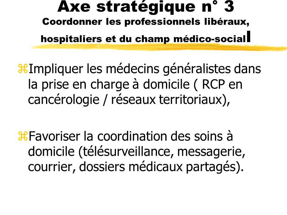 Axe stratégique n° 3 Coordonner les professionnels libéraux, hospitaliers et du champ médico-social l zMettre en lien les acteurs de santé de proximité et les spécialistes hospitaliers : - développer les réseaux, - s intéresser à l avenir du patient, - favoriser des filières pédiatriques, - associer la PMI,