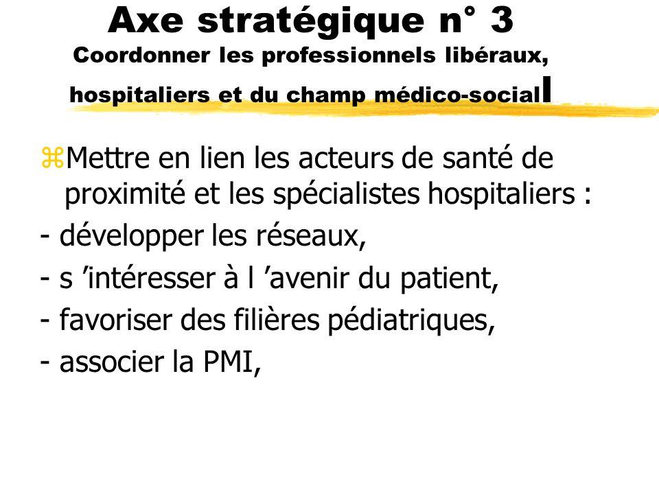 Axe stratégique n° 3 Coordonner les professionnels libéraux, hospitaliers et du champ médico-social zFaciliter les liens entre acteurs de santé et structures sociales et médico-sociales : - CLIC / psychiatrie de liaison / équipes mobiles / conventions SSR-EHPAD.