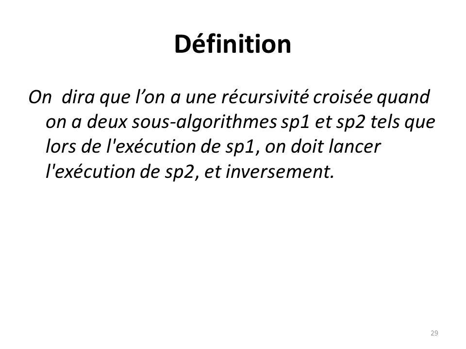 Définition On dira que lon a une récursivité croisée quand on a deux sous-algorithmes sp1 et sp2 tels que lors de l'exécution de sp1, on doit lancer l