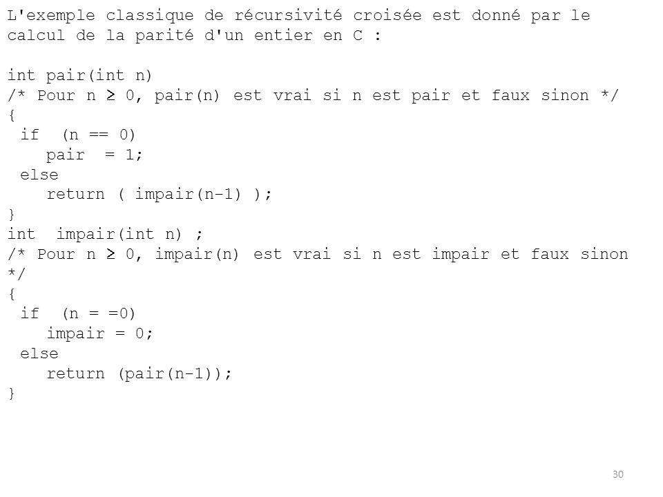 L'exemple classique de récursivité croisée est donné par le calcul de la parité d'un entier en C : int pair(int n) /* Pour n 0, pair(n) est vrai si n