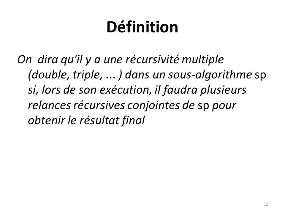 Définition On dira qu'il y a une récursivité multiple (double, triple,... ) dans un sous-algorithme sp si, lors de son exécution, il faudra plusieurs