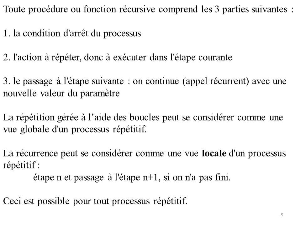 Toute procédure ou fonction récursive comprend les 3 parties suivantes : 1. la condition d'arrêt du processus 2. l'action à répéter, donc à exécuter d