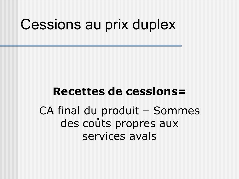 Cessions au prix duplex Recettes de cessions= CA final du produit – Sommes des coûts propres aux services avals
