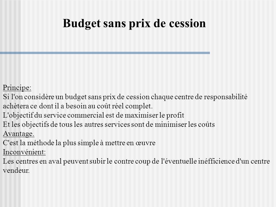 Principe: Si l'on considère un budget sans prix de cession chaque centre de responsabilité achètera ce dont il a besoin au coût réel complet. L'object
