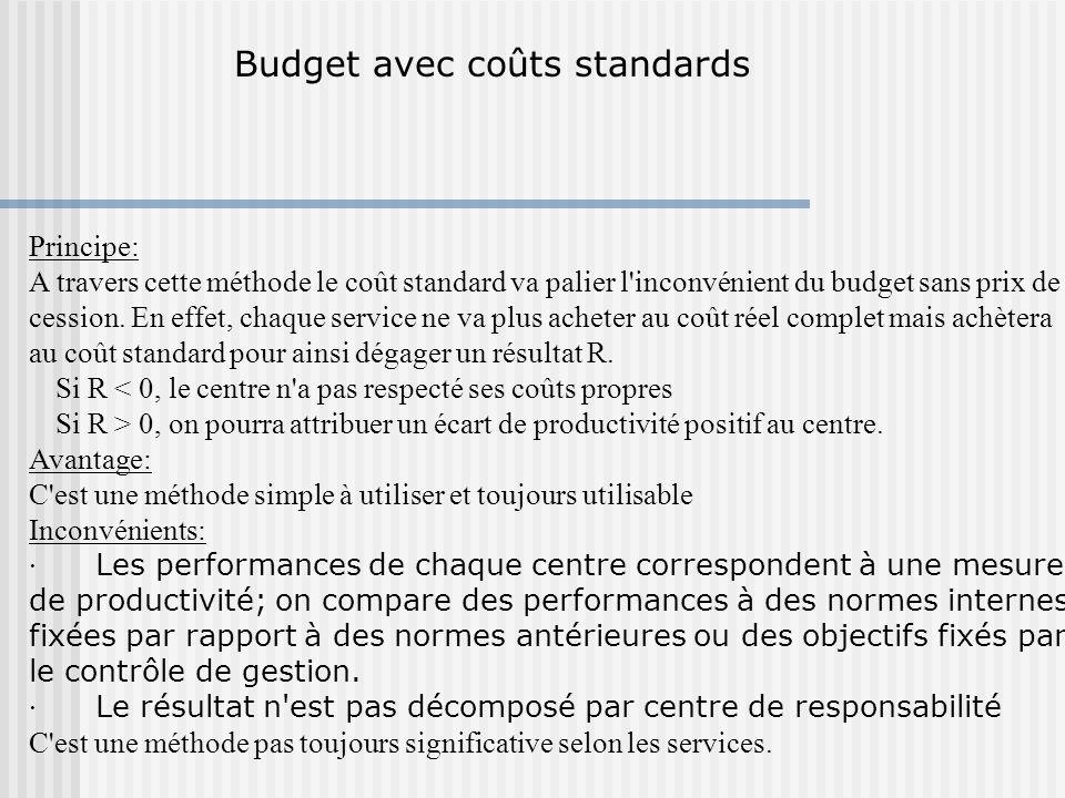 Principe: A travers cette méthode le coût standard va palier l'inconvénient du budget sans prix de cession. En effet, chaque service ne va plus achete