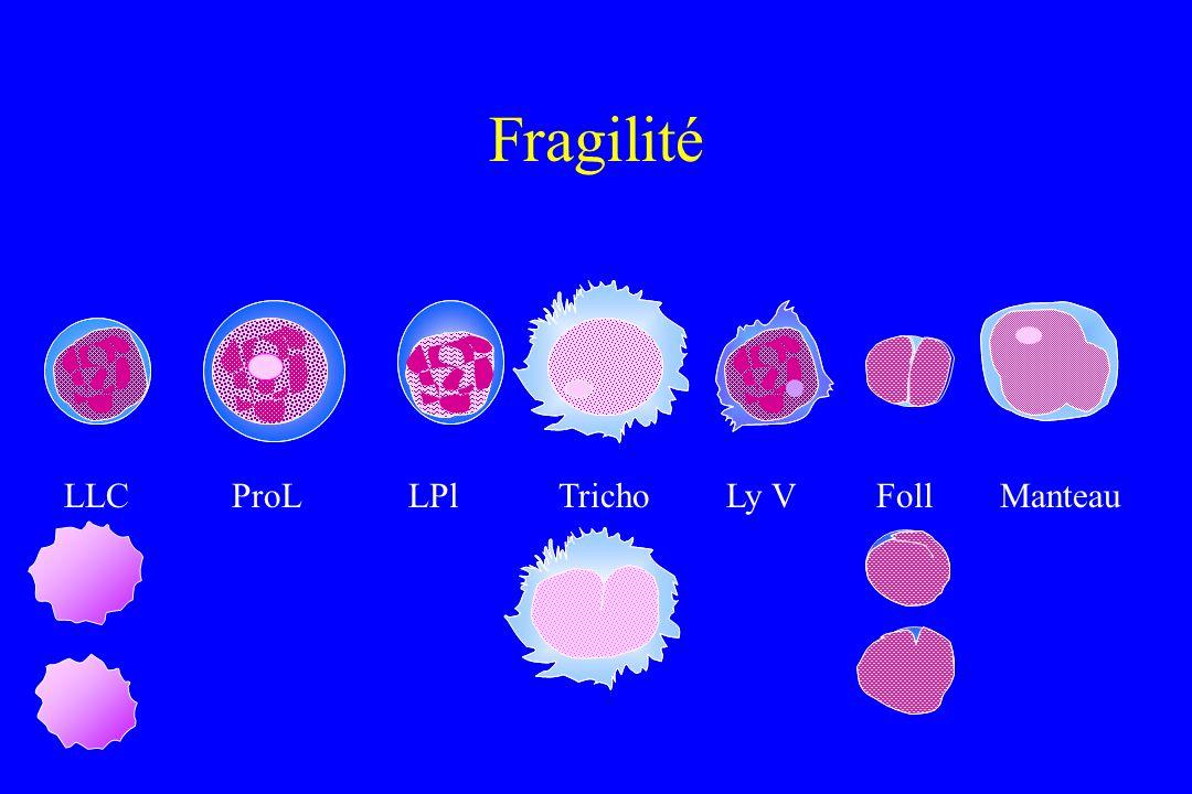 Fragilité LLCProLLPlTrichoLy VFollManteau
