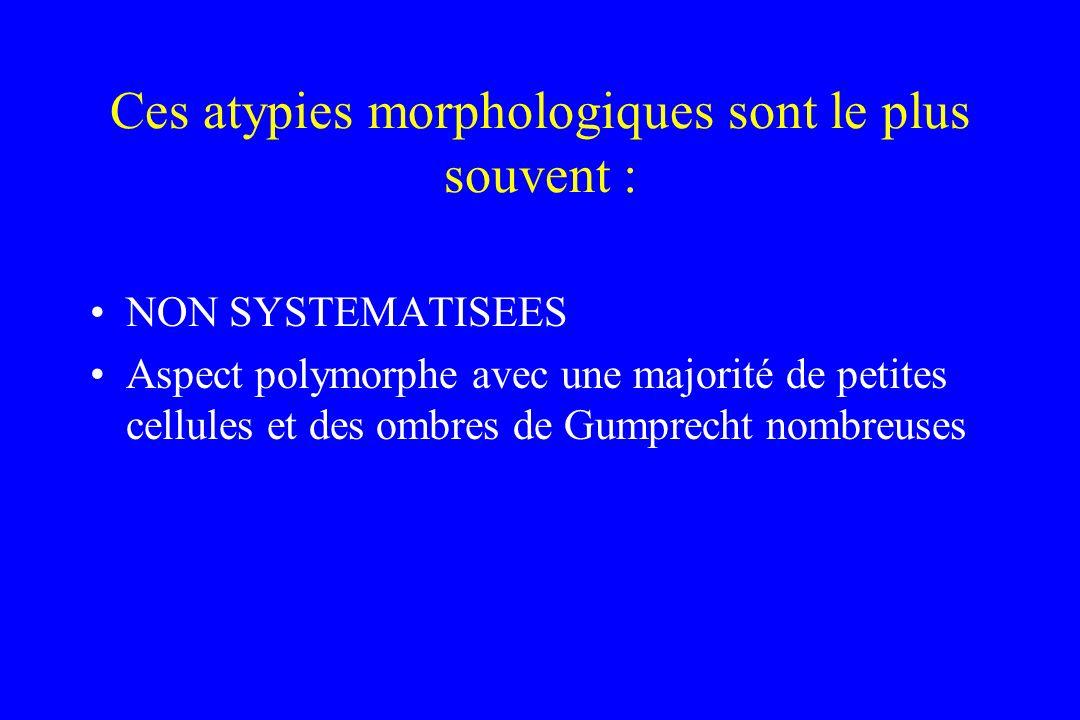 Ces atypies morphologiques sont le plus souvent : NON SYSTEMATISEES Aspect polymorphe avec une majorité de petites cellules et des ombres de Gumprecht
