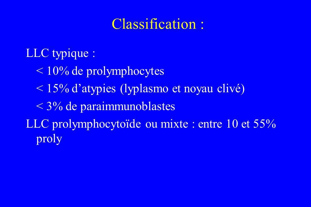 LLC typique : < 10% de prolymphocytes < 15% datypies (lyplasmo et noyau clivé) < 3% de paraimmunoblastes LLC prolymphocytoïde ou mixte : entre 10 et 5