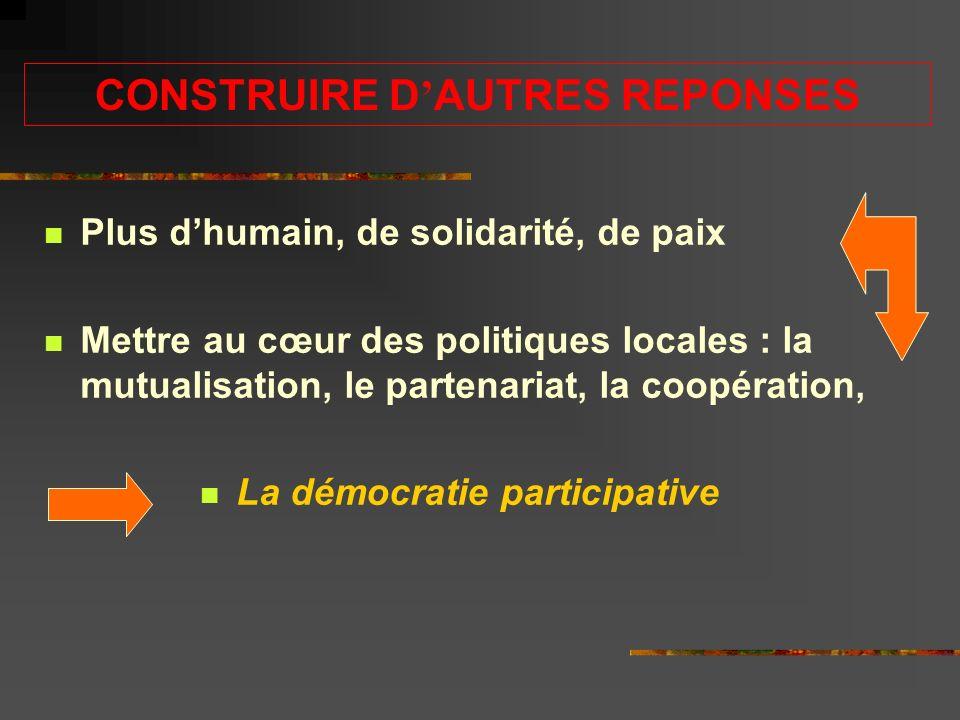 CONSTRUIRE D AUTRES REPONSES Plus dhumain, de solidarité, de paix Mettre au cœur des politiques locales : la mutualisation, le partenariat, la coopération, La démocratie participative