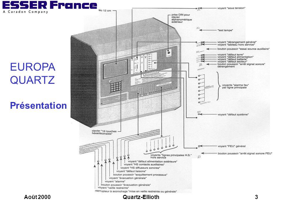 Août 2000Quartz-Ellioth24 Le module d adressage d entrées de sécurité