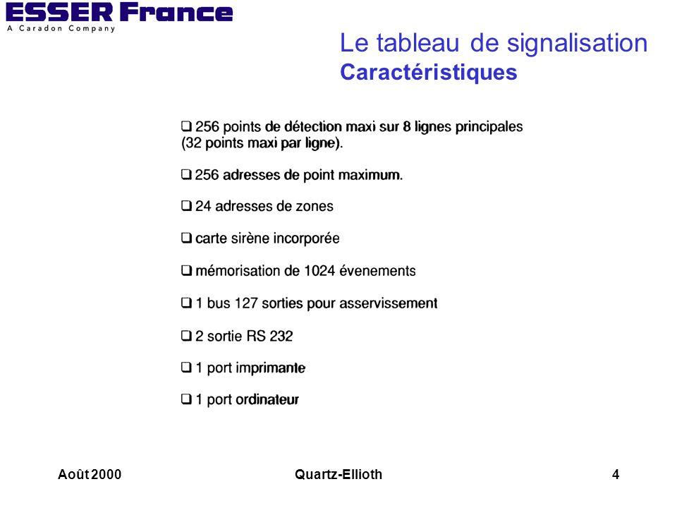 Août 2000Quartz-Ellioth15 Le système de détection l ADR16: 16 détecteurs maximum