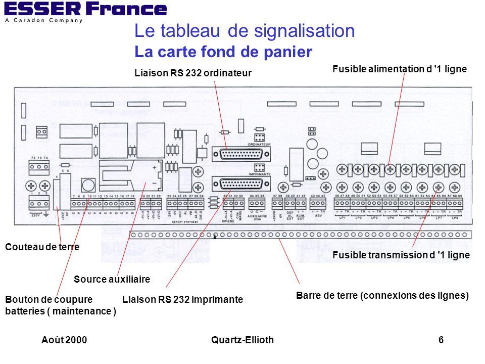 Août 2000Quartz-Ellioth17 Les détecteurs automatiques Raccordements