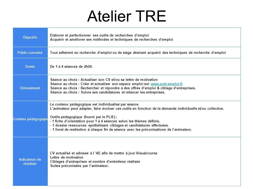 Atelier TRE Objectifs Elaborer et perfectionner ses outils de recherches demploi Acquérir et améliorer ses méthodes et techniques de recherches demplo