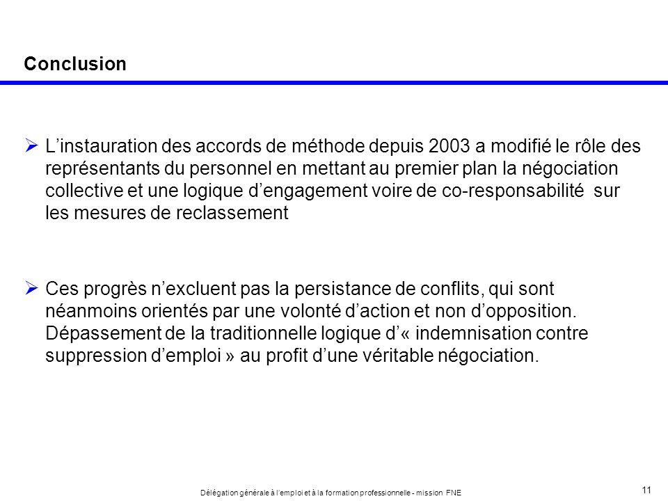 11 Délégation générale à lemploi et à la formation professionnelle - mission FNE Linstauration des accords de méthode depuis 2003 a modifié le rôle de