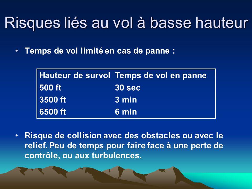Temps de vol limité en cas de panne : Risque de collision avec des obstacles ou avec le relief.