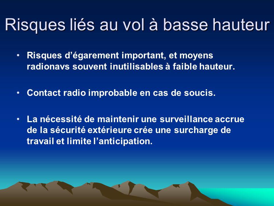 Risques dégarement important, et moyens radionavs souvent inutilisables à faible hauteur. Contact radio improbable en cas de soucis. La nécessité de m