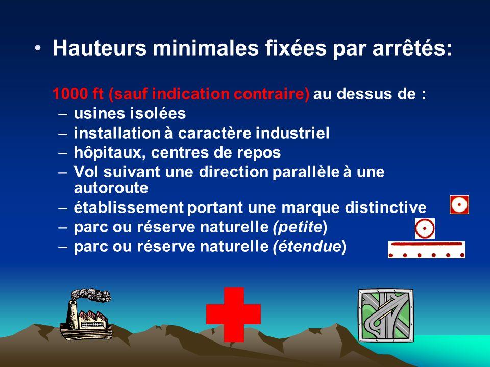 Hauteurs minimales fixées par arrêtés: 1000 ft (sauf indication contraire) au dessus de : –usines isolées –installation à caractère industriel –hôpita