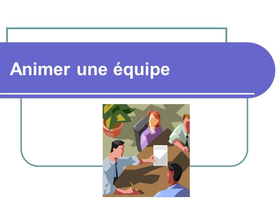 IDENTIFIER ET ECOUTER Identifier la nature du décalage : Compétences Motivation Évaluer la perception du décalage ressenti par le collaborateur: Entretien individuel Écoute active.