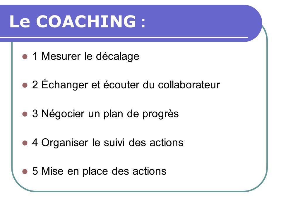 Le COACHING : 1 Mesurer le décalage 2 Échanger et écouter du collaborateur 3 Négocier un plan de progrès 4 Organiser le suivi des actions 5 Mise en pl