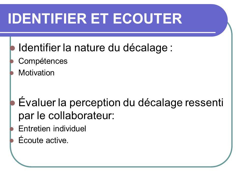 IDENTIFIER ET ECOUTER Identifier la nature du décalage : Compétences Motivation Évaluer la perception du décalage ressenti par le collaborateur: Entre