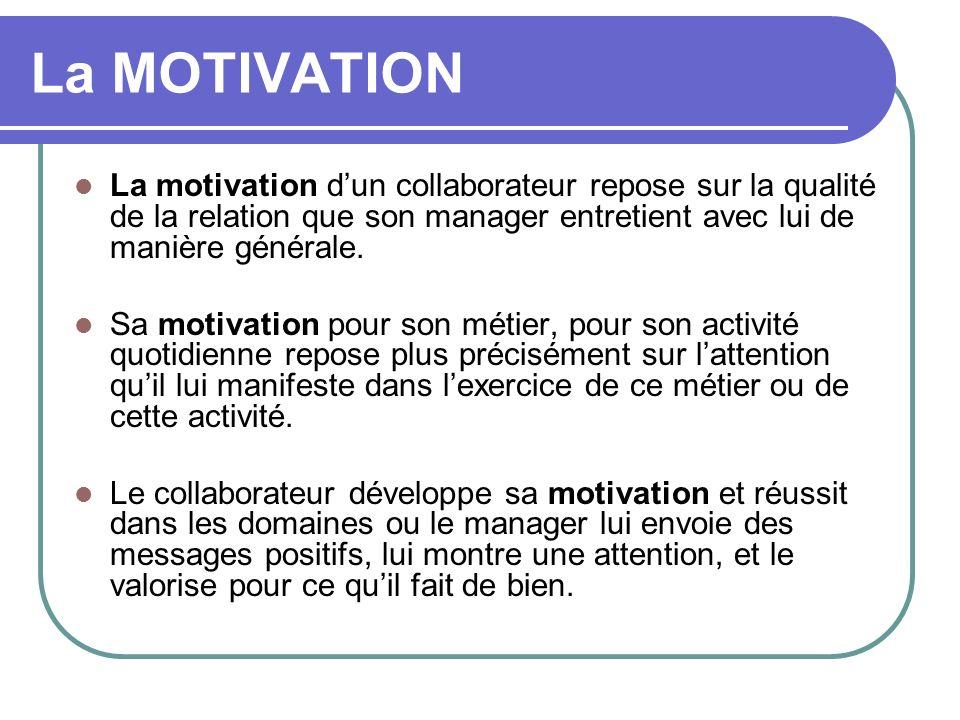 La MOTIVATION La motivation dun collaborateur repose sur la qualité de la relation que son manager entretient avec lui de manière générale. Sa motivat