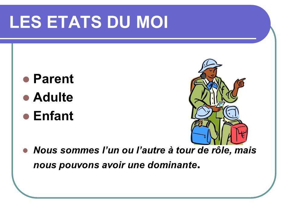 LES ETATS DU MOI Parent Adulte Enfant Nous sommes lun ou lautre à tour de rôle, mais nous pouvons avoir une dominante.