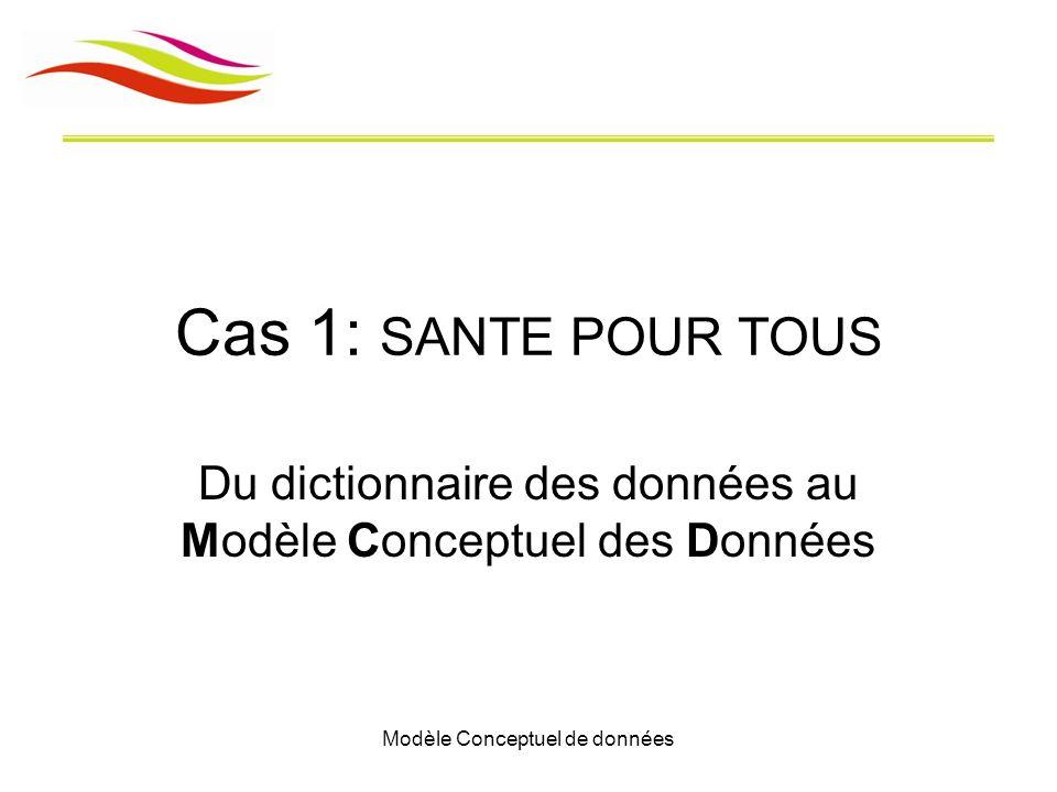 Modèle Conceptuel de données Repérer les cardinalités La société SAMFROC située 15 rue NIAM à Bordeaux est divisée en plusieurs départements.