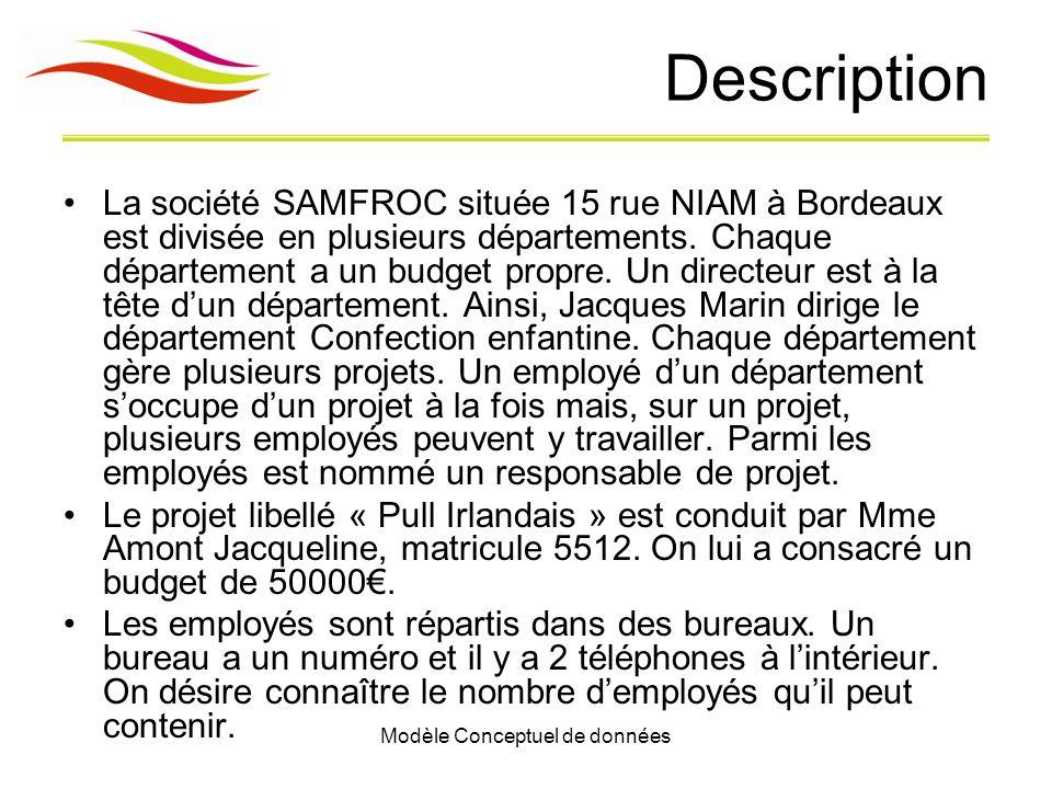 Modèle Conceptuel de données Description La société SAMFROC située 15 rue NIAM à Bordeaux est divisée en plusieurs départements. Chaque département a
