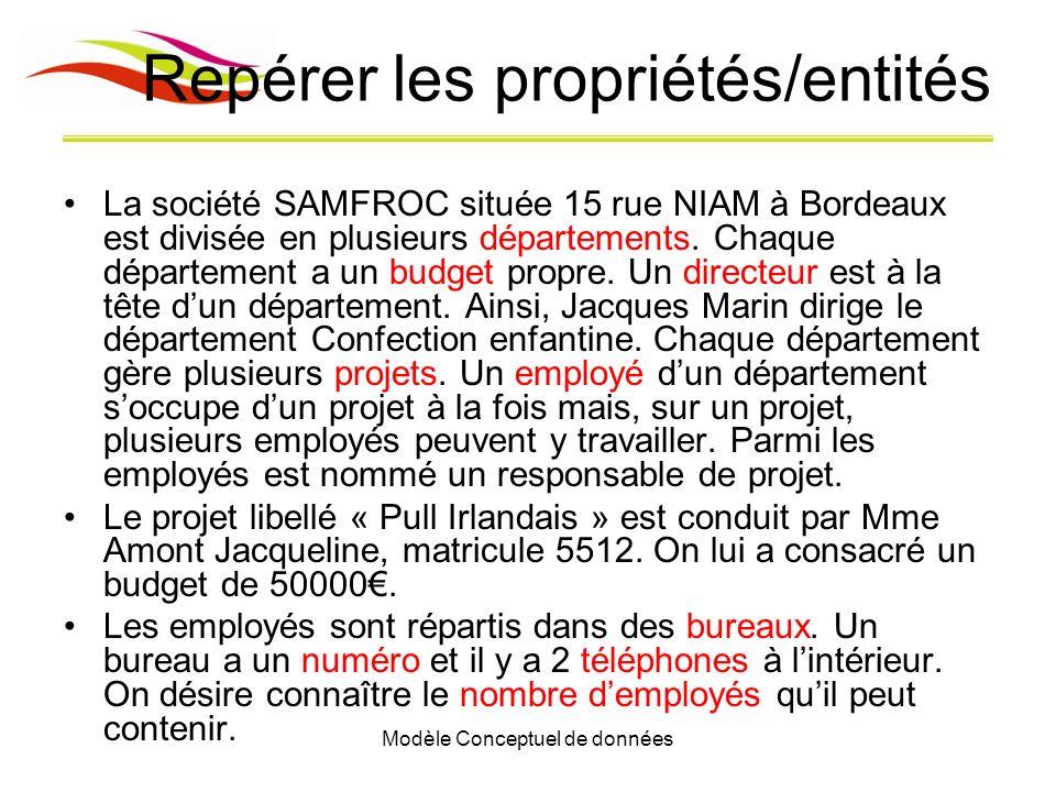 Modèle Conceptuel de données Repérer les propriétés/entités La société SAMFROC située 15 rue NIAM à Bordeaux est divisée en plusieurs départements. Ch