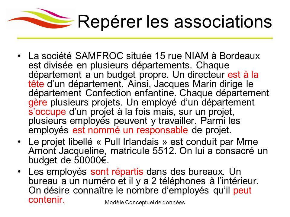 Modèle Conceptuel de données Repérer les associations La société SAMFROC située 15 rue NIAM à Bordeaux est divisée en plusieurs départements. Chaque d